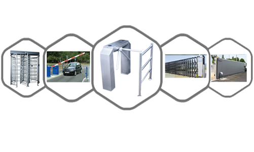Electromechanical barriers for  residential,commercial and Industrial applications